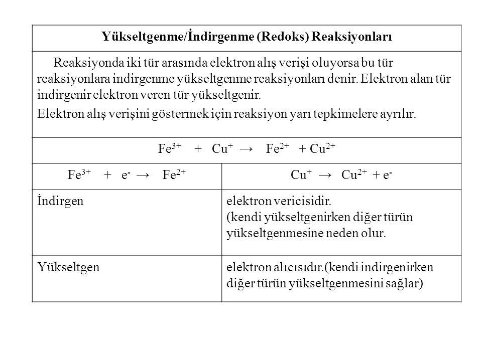 Yükseltgenme/İndirgenme (Redoks) Reaksiyonları Reaksiyonda iki tür arasında elektron alış verişi oluyorsa bu tür reaksiyonlara indirgenme yükseltgenme