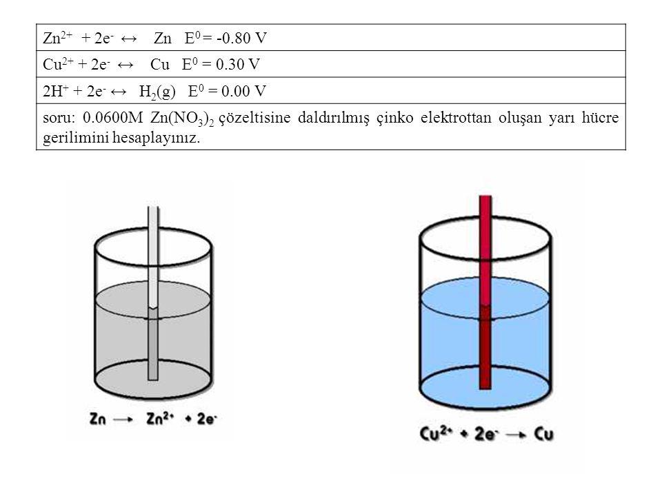 Zn 2+ + 2e - ↔ Zn E 0 = -0.80 V Cu 2+ + 2e - ↔ Cu E 0 = 0.30 V 2H + + 2e - ↔ H 2 (g) E 0 = 0.00 V soru: 0.0600M Zn(NO 3 ) 2 çözeltisine daldırılmış çi