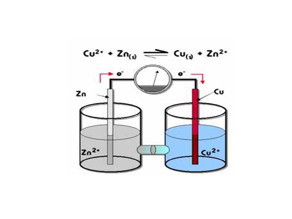 Elektrokimyasal Hücreler Elektrolit çözeltiler içine daldırılmış elektrotlardan oluşur.