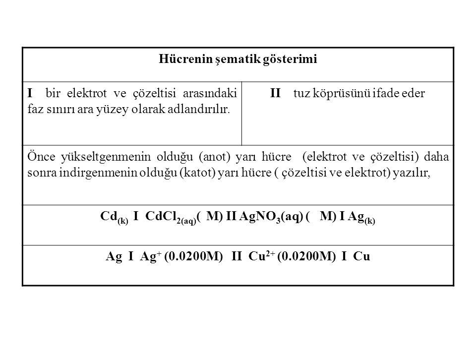 Referans Elektrodlar: 1.Standart Hidrojen Elektrodu: En önemli referans elektrottur.