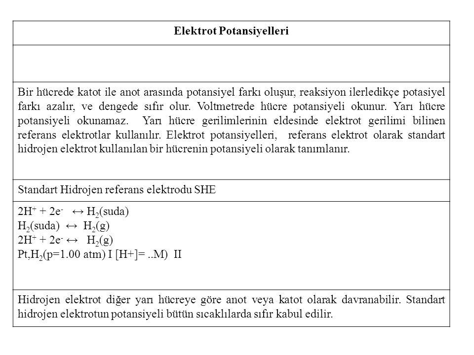 Elektrot Potansiyelleri Bir hücrede katot ile anot arasında potansiyel farkı oluşur, reaksiyon ilerledikçe potasiyel farkı azalır, ve dengede sıfır ol