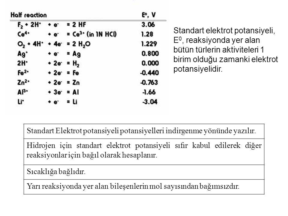 Nerst Denklemi AA + bB + n e - ↔ cC + DD RT [C] c [D] d E = E 0 - ------- ln --------------- nF [A] a [B] b E 0 = standart elektrot potansiyeli her yarı reaksiyonun kendine özgü sabiti T = sıcaklık Kelvin n = alınan verilen elektronların mol sayısı F = faraday sabiti 96485 C 0.0592 [C] c [D] d E = E 0 - ------------ log --------------- n [A] a [B] b