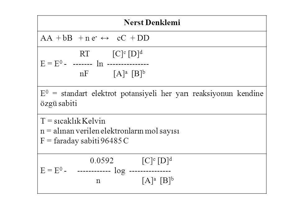 Zn 2+ + 2e - ↔ Zn E 0 = -0.80 V Cu 2+ + 2e - ↔ Cu E 0 = 0.30 V 2H + + 2e - ↔ H 2 (g) E 0 = 0.00 V soru: 0.0600M Zn(NO 3 ) 2 çözeltisine daldırılmış çinko elektrottan oluşan yarı hücre gerilimini hesaplayınız.