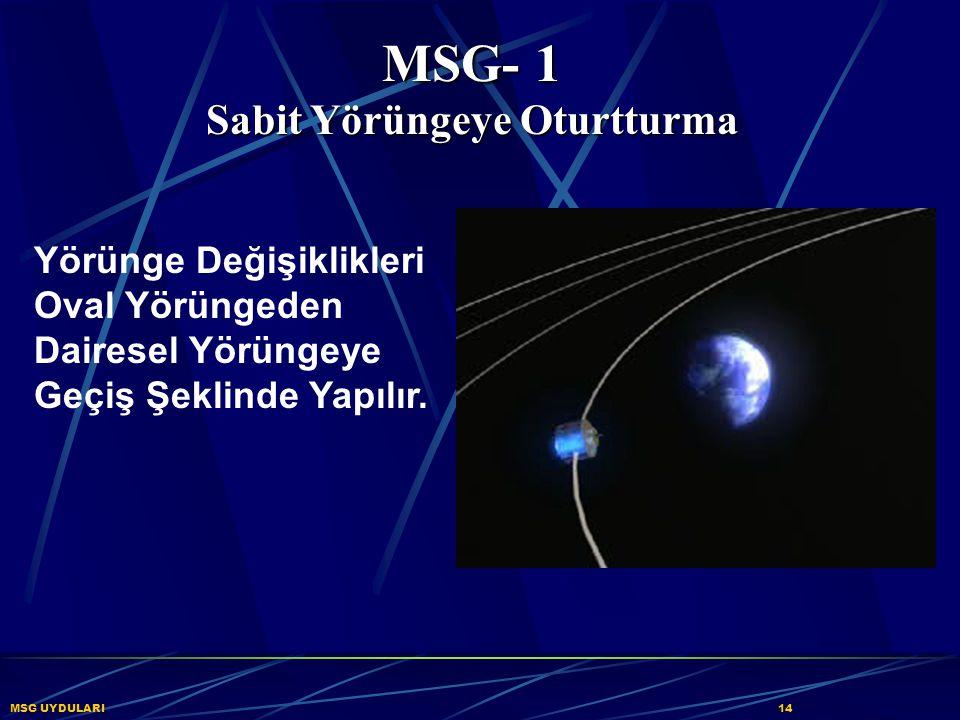 MSG- 1 Sabit Yörüngeye Oturtturma MSG UYDULARI 14 Yörünge Değişiklikleri Oval Yörüngeden Dairesel Yörüngeye Geçiş Şeklinde Yapılır.
