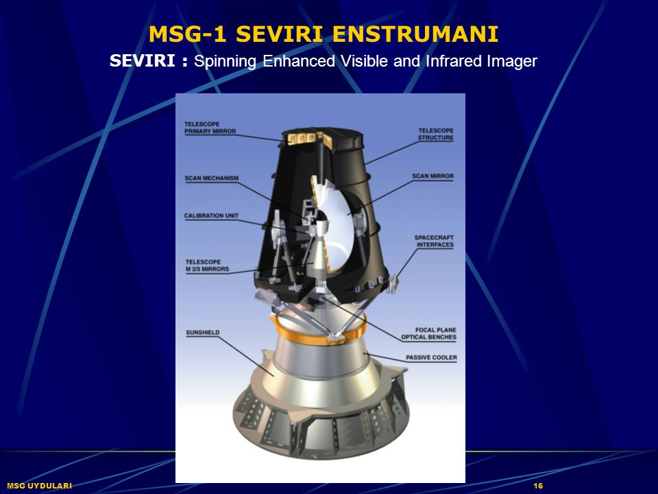 MSG-1 SEVIRI ENSTRUMANI SEVIRI : Spinning Enhanced Visible and Infrared Imager MSG UYDULARI 16