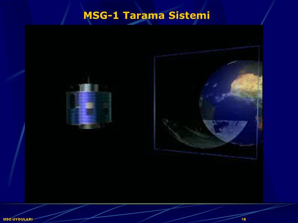 MSG-1 Tarama Sistemi MSG UYDULARI 18