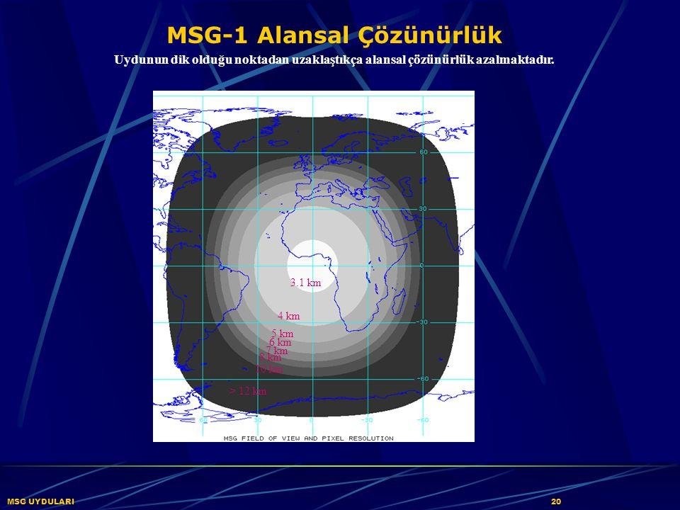 MSG-1 Alansal Çözünürlük Uydunun dik olduğu noktadan uzaklaştıkça alansal çözünürlük azalmaktadır. MSG UYDULARI 20 3.1 km 4 km 5 km 6 km 7 km 8 km 10