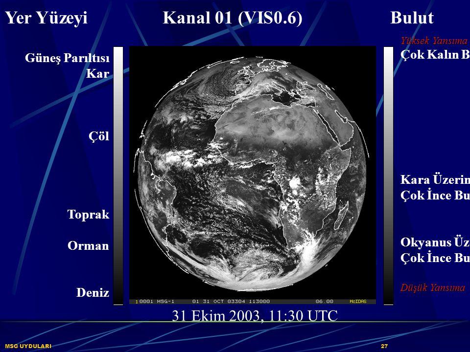 MSG UYDULARI27 Yer Yüzeyi Kanal 01 (VIS0.6) Bulut Yüksek Yansıma Çok Kalın Bulut Kara Üzerinde Çok İnce Bulut Okyanus Üzerinde Çok İnce Bulut Düşük Ya