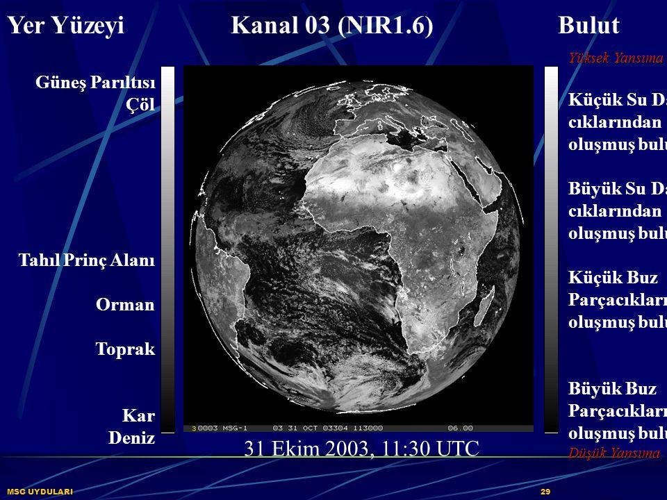 MSG UYDULARI29 Yer Yüzeyi Kanal 03 (NIR1.6) Bulut Yüksek Yansıma Küçük Su Damla- cıklarından oluşmuş bulut Büyük Su Damla- cıklarından oluşmuş bulut K