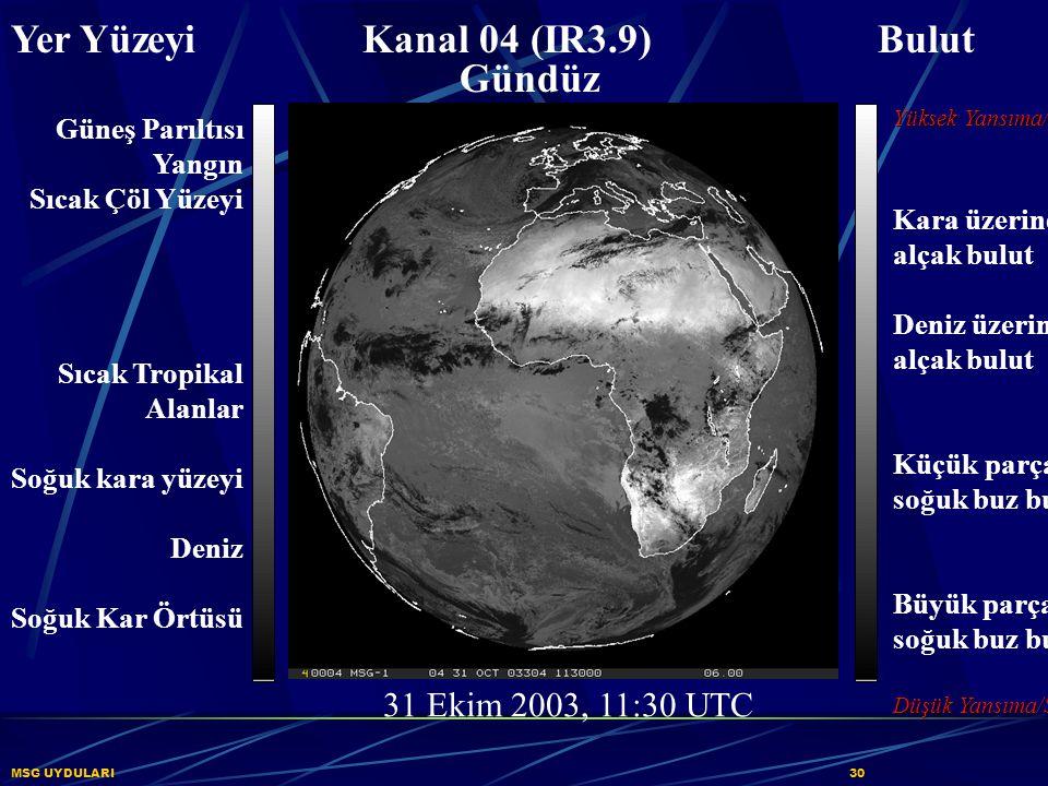 MSG UYDULARI30 Yer Yüzeyi Kanal 04 (IR3.9) Bulut Gündüz Yüksek Yansıma/Sıcak Kara üzerinde alçak bulut Deniz üzerinde alçak bulut Küçük parçacıklı soğ
