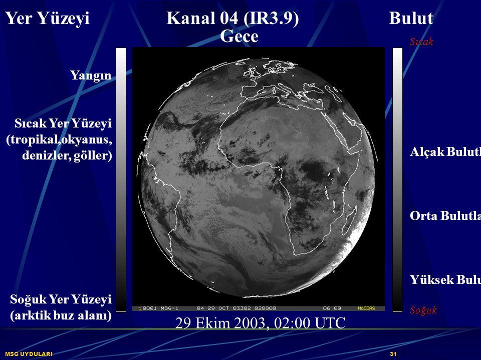 MSG UYDULARI31 Yer Yüzeyi Kanal 04 (IR3.9) Bulut Gece Sıcak Alçak Bulutlar Orta Bulutlar Yüksek BulutlarSoğuk Yangın Sıcak Yer Yüzeyi (tropikal,okyanu