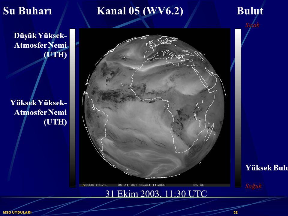 MSG UYDULARI32 Su Buharı Kanal 05 (WV6.2) Bulut Sıcak Yüksek BulutlarSoğuk Düşük Yüksek- Atmosfer Nemi (UTH) Yüksek Yüksek- Atmosfer Nemi (UTH) 31 Eki