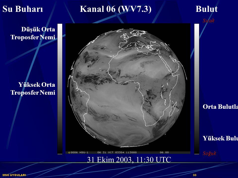 MSG UYDULARI33 Su Buharı Kanal 06 (WV7.3) Bulut Sıcak Orta Bulutlar Yüksek BulutlarSoğuk Düşük Orta Troposfer Nemi Yüksek Orta Troposfer Nemi 31 Ekim