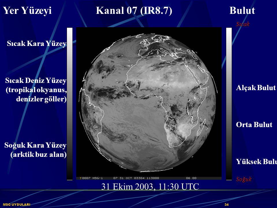 MSG UYDULARI34 Yer Yüzeyi Kanal 07 (IR8.7) Bulut Sıcak Alçak Bulut Orta Bulut Yüksek BulutSoğuk 31 Ekim 2003, 11:30 UTC Sıcak Kara Yüzey Sıcak Deniz Y