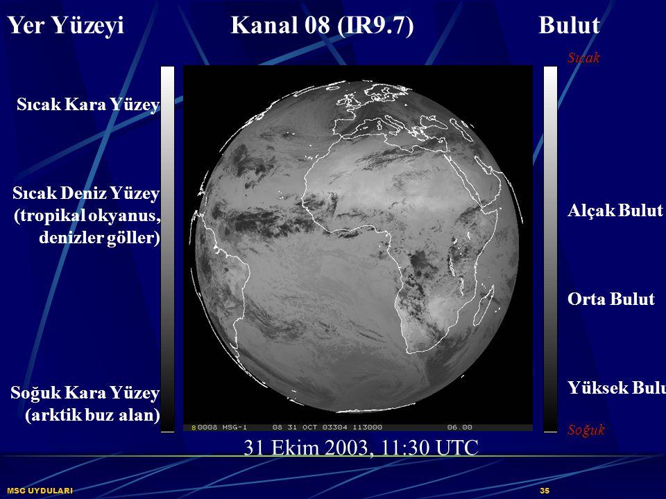 MSG UYDULARI35 Yer Yüzeyi Kanal 08 (IR9.7) Bulut Sıcak Alçak Bulut Orta Bulut Yüksek BulutSoğuk 31 Ekim 2003, 11:30 UTC Sıcak Kara Yüzey Sıcak Deniz Y