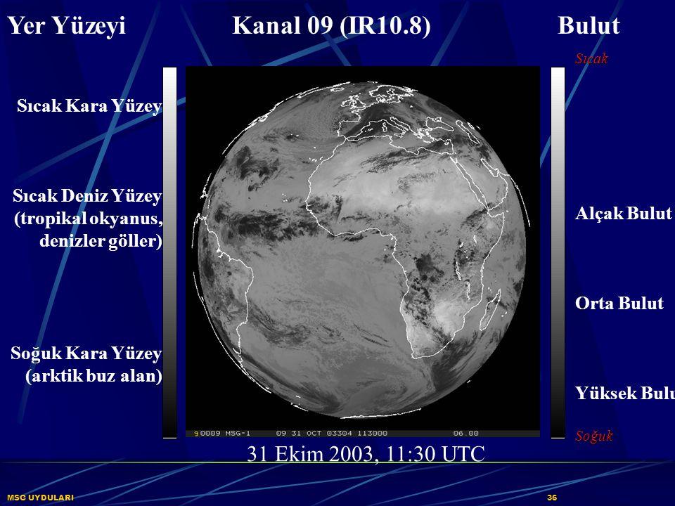 MSG UYDULARI36 Yer Yüzeyi Kanal 09 (IR10.8) Bulut Sıcak Alçak Bulut Orta Bulut Yüksek BulutSoğuk 31 Ekim 2003, 11:30 UTC Sıcak Kara Yüzey Sıcak Deniz