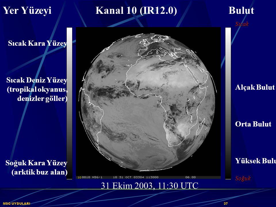 MSG UYDULARI37 Yer Yüzeyi Kanal 10 (IR12.0) Bulut Sıcak Alçak Bulut Orta Bulut Yüksek BulutSoğuk 31 Ekim 2003, 11:30 UTC Sıcak Kara Yüzey Sıcak Deniz