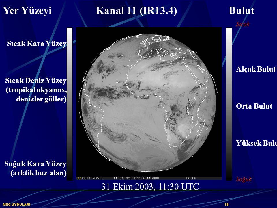 MSG UYDULARI38 Yer Yüzeyi Kanal 11 (IR13.4) Bulut Sıcak Alçak Bulut Orta Bulut Yüksek BulutSoğuk 31 Ekim 2003, 11:30 UTC Sıcak Kara Yüzey Sıcak Deniz