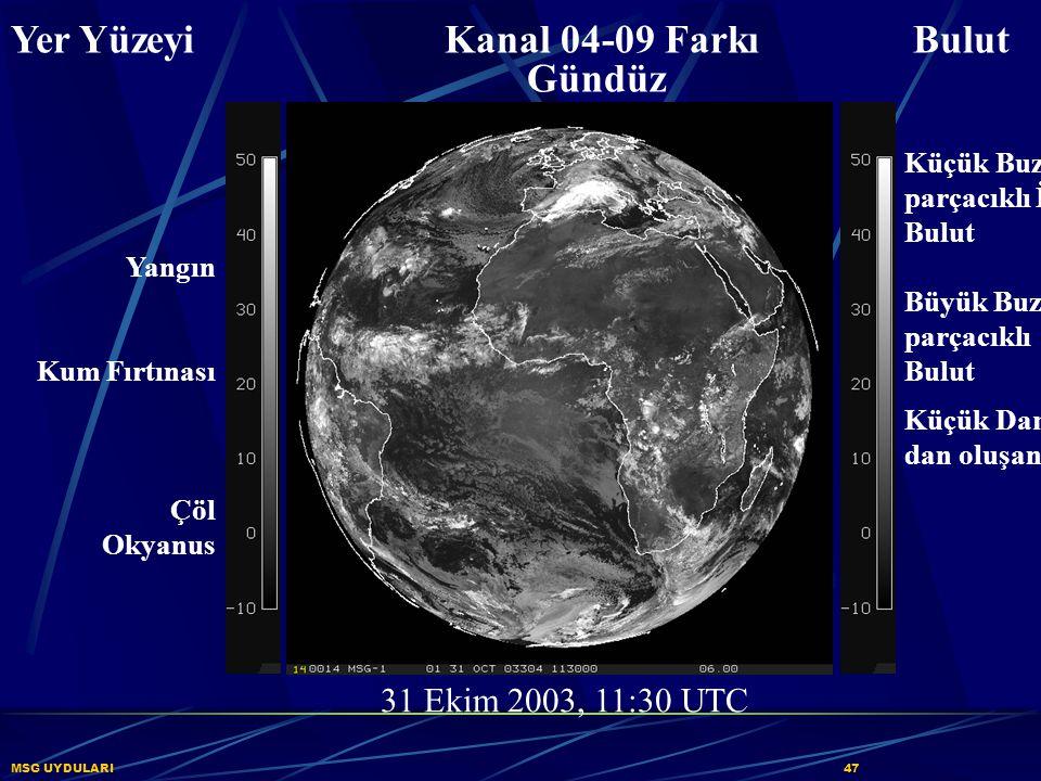 MSG UYDULARI47 Yer Yüzeyi Kanal 04-09 Farkı Bulut Gündüz Küçük Buz parçacıklı İnce Bulut Büyük Buz parçacıklı Bulut Küçük Damlar- dan oluşan bulut Yan