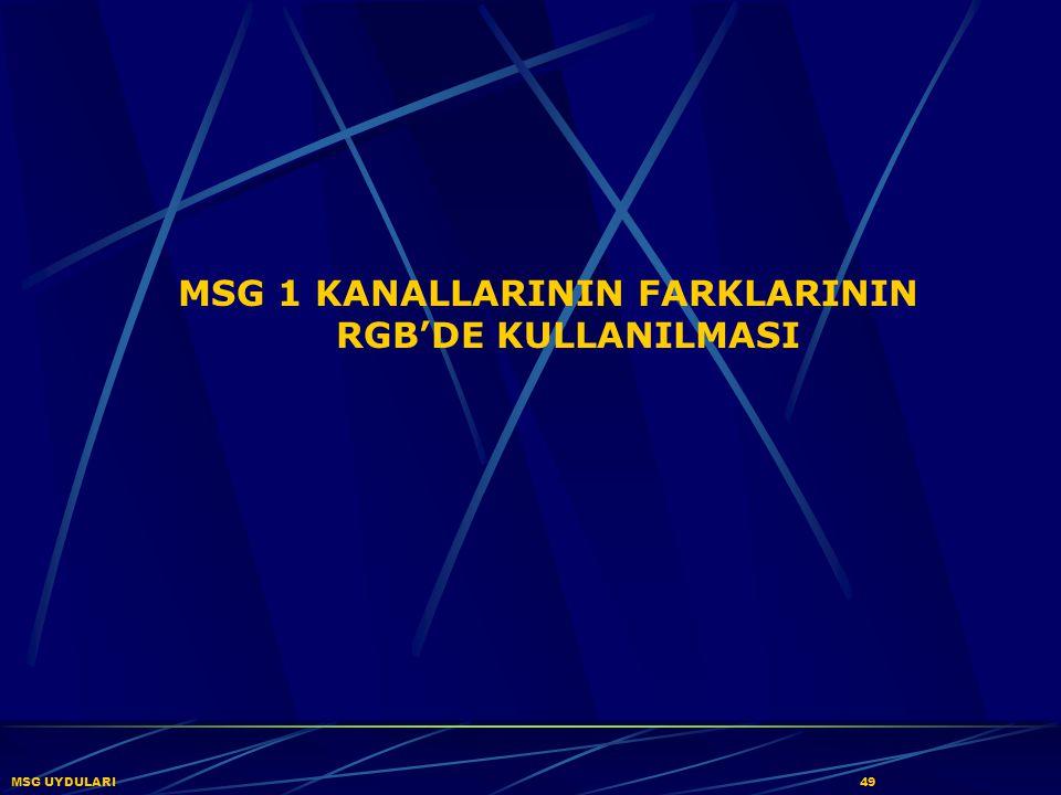 MSG UYDULARI49 MSG 1 KANALLARININ FARKLARININ RGB'DE KULLANILMASI