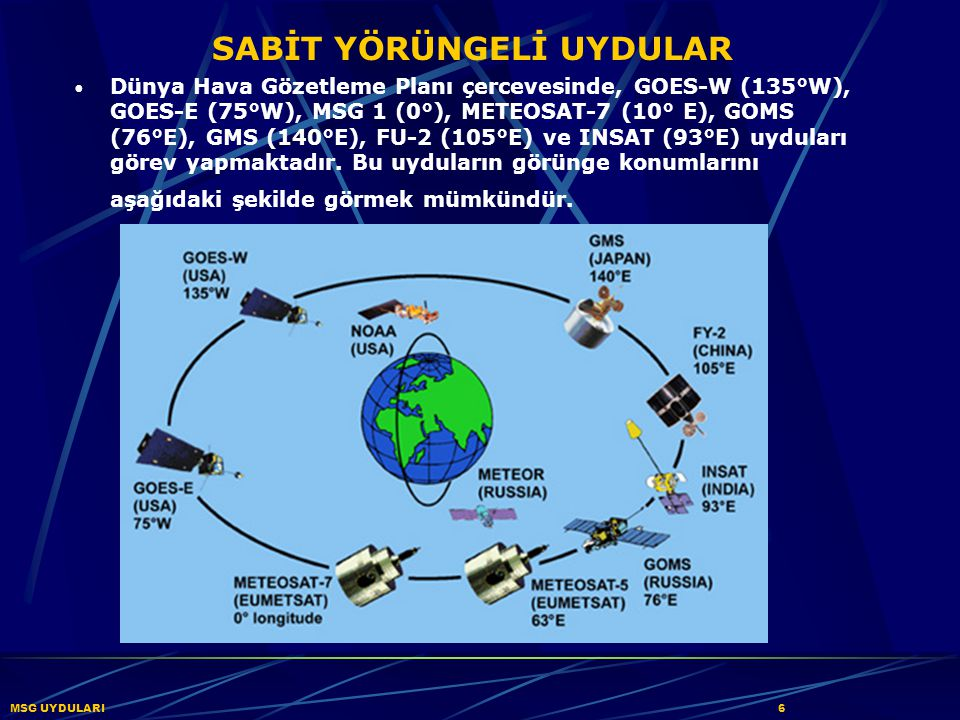 SABİT YÖRÜNGELİ UYDULAR Dünya Hava Gözetleme Planı çercevesinde, GOES-W (135°W), GOES-E (75°W), MSG 1 (0°), METEOSAT-7 (10° E), GOMS (76°E), GMS (140°