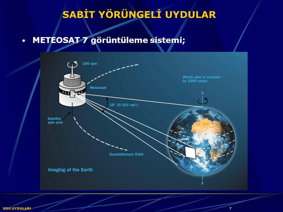 SABİT YÖRÜNGELİ UYDULAR METEOSAT uydularından üç kanaldan (VIS, IR, WV) görüntü alınmaktadır.