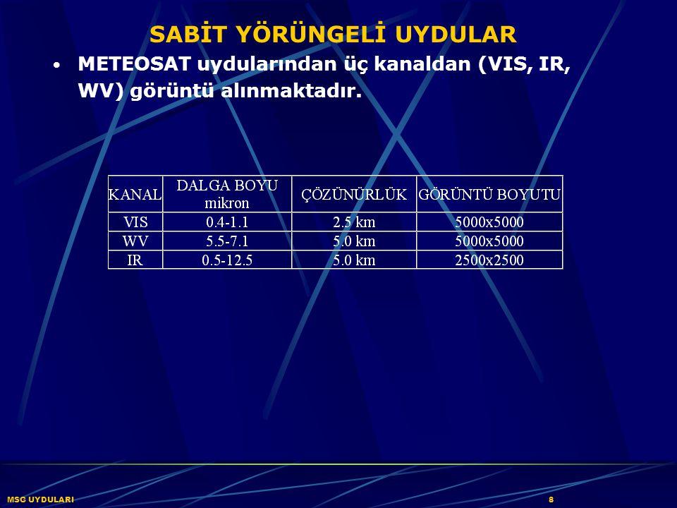 SABİT YÖRÜNGELİ UYDULAR METEOSAT uydularından üç kanaldan (VIS, IR, WV) görüntü alınmaktadır. MSG UYDULARI 8