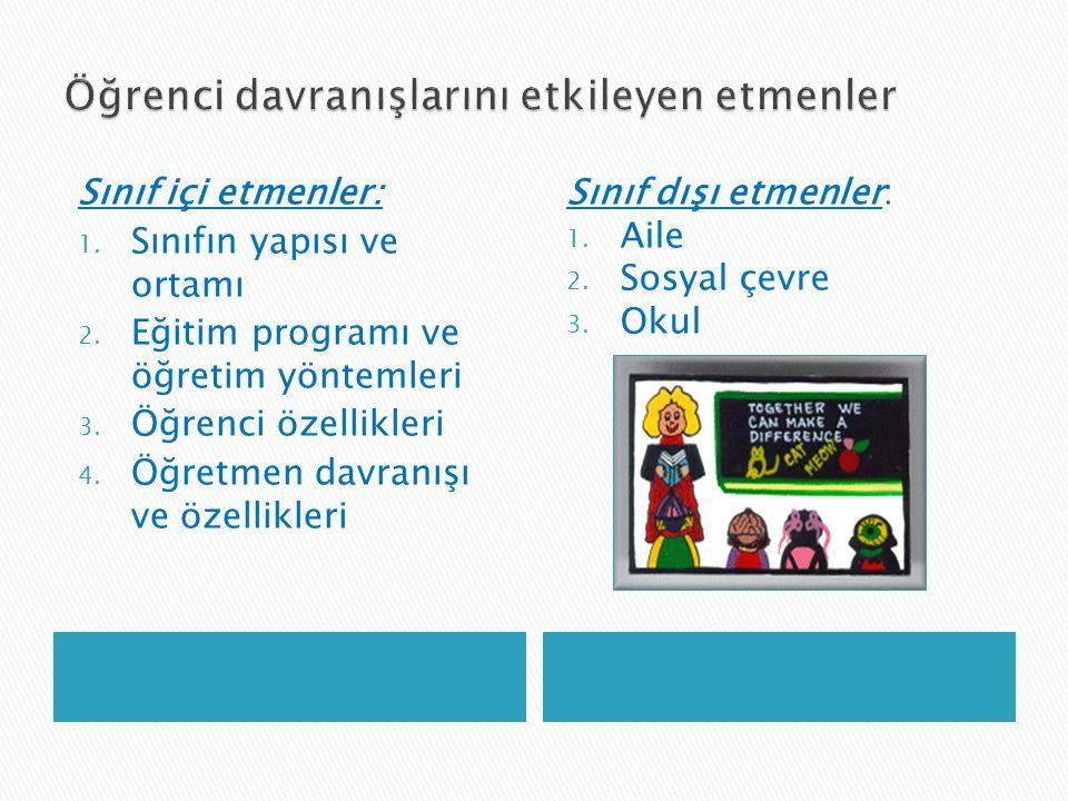 Sınıf içi etmenler: 1. Sınıfın yapısı ve ortamı 2. Eğitim programı ve öğretim yöntemleri 3. Öğrenci özellikleri 4. Öğretmen davranışı ve özellikleri S