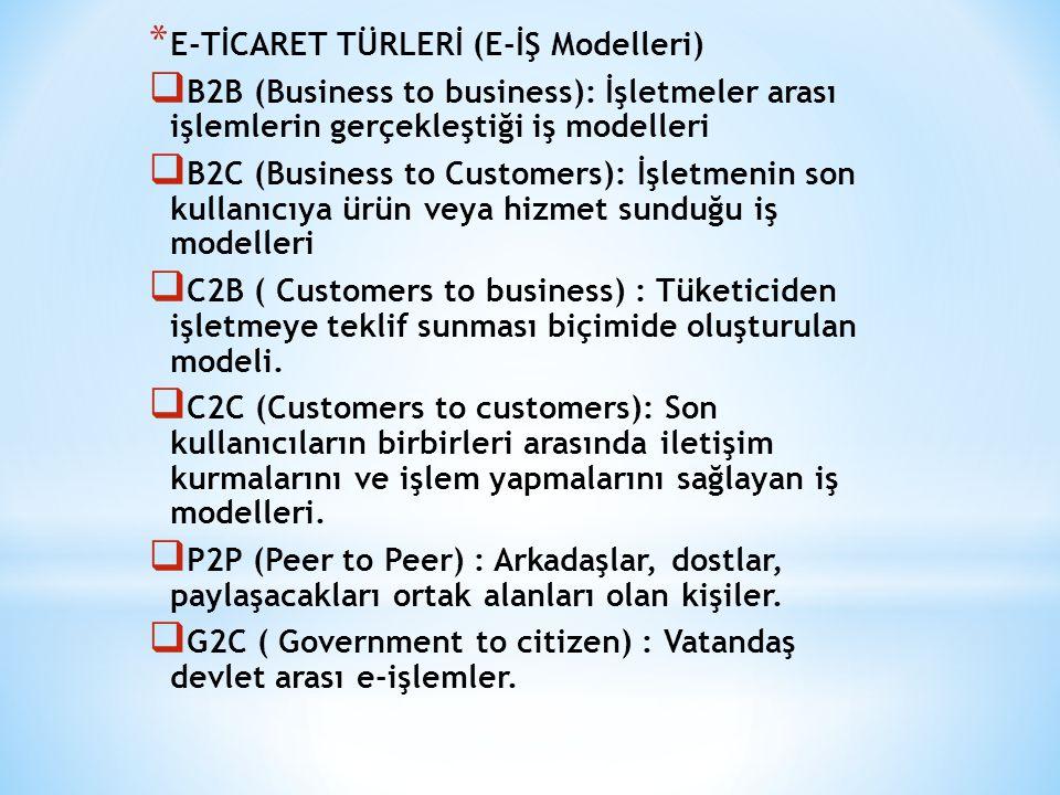* E-TİCARET TÜRLERİ (E-İŞ Modelleri)  B2B (Business to business): İşletmeler arası işlemlerin gerçekleştiği iş modelleri  B2C (Business to Customers): İşletmenin son kullanıcıya ürün veya hizmet sunduğu iş modelleri  C2B ( Customers to business) : Tüketiciden işletmeye teklif sunması biçimide oluşturulan modeli.