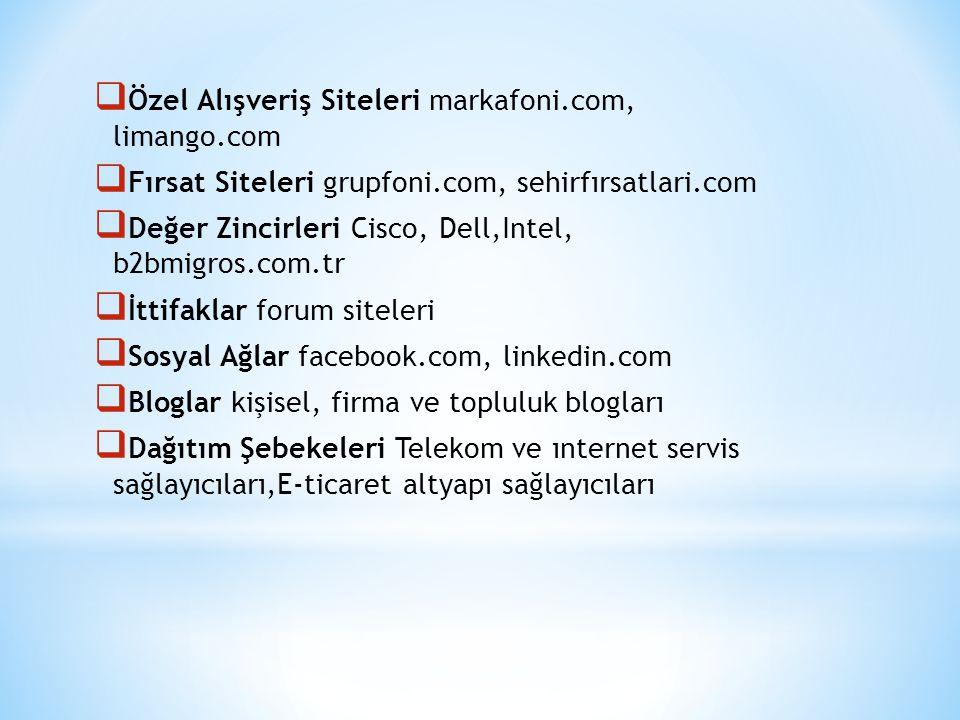  Özel Alışveriş Siteleri markafoni.com, limango.com  Fırsat Siteleri grupfoni.com, sehirfırsatlari.com  Değer Zincirleri Cisco, Dell,Intel, b2bmigros.com.tr  İttifaklar forum siteleri  Sosyal Ağlar facebook.com, linkedin.com  Bloglar kişisel, firma ve topluluk blogları  Dağıtım Şebekeleri Telekom ve ınternet servis sağlayıcıları,E-ticaret altyapı sağlayıcıları