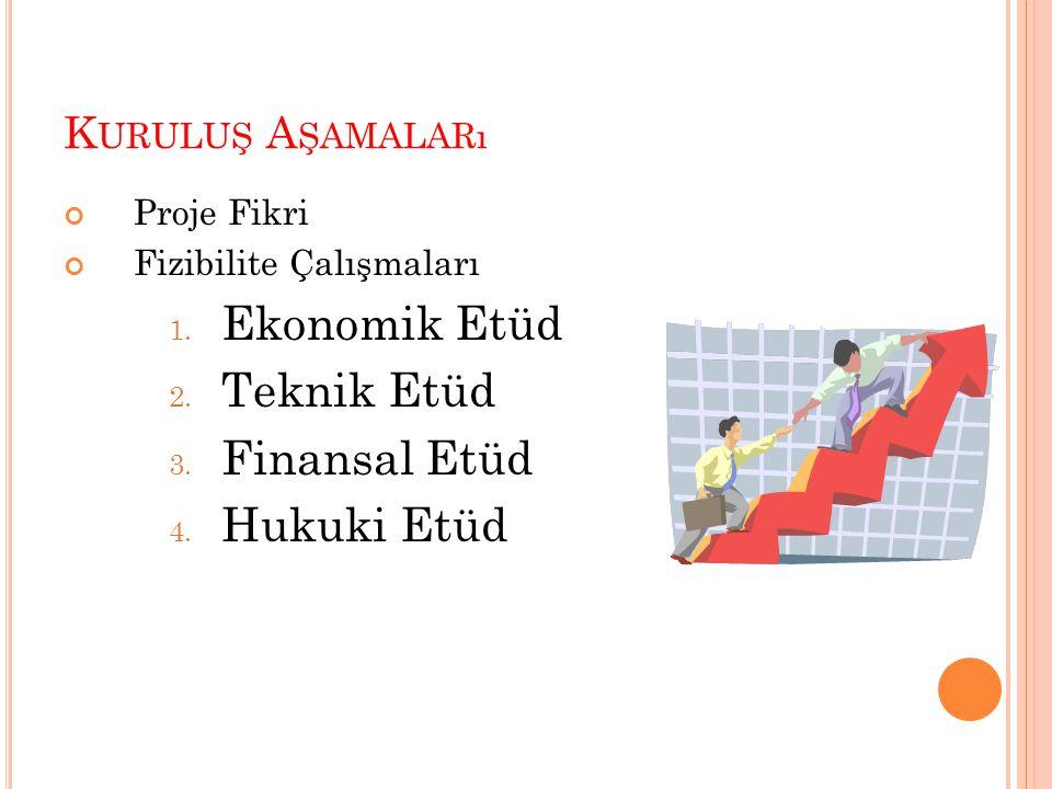 K URULUŞ A ŞAMALARı Proje Fikri Fizibilite Çalışmaları 1. Ekonomik Etüd 2. Teknik Etüd 3. Finansal Etüd 4. Hukuki Etüd