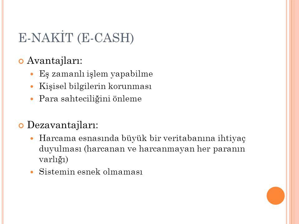 E-NAKİT (E-CASH) Avantajları: Eş zamanlı işlem yapabilme Kişisel bilgilerin korunması Para sahteciliğini önleme Dezavantajları: Harcama esnasında büyük bir veritabanına ihtiyaç duyulması (harcanan ve harcanmayan her paranın varlığı) Sistemin esnek olmaması