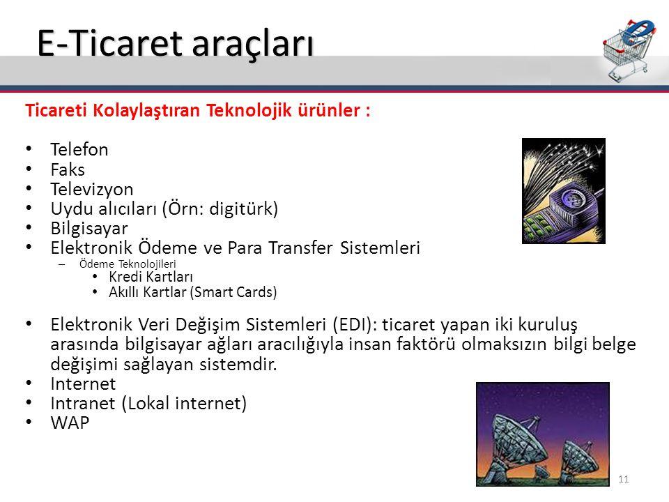 E-Ticaret araçları Ticareti Kolaylaştıran Teknolojik ürünler : Telefon Faks Televizyon Uydu alıcıları (Örn: digitürk) Bilgisayar Elektronik Ödeme ve P