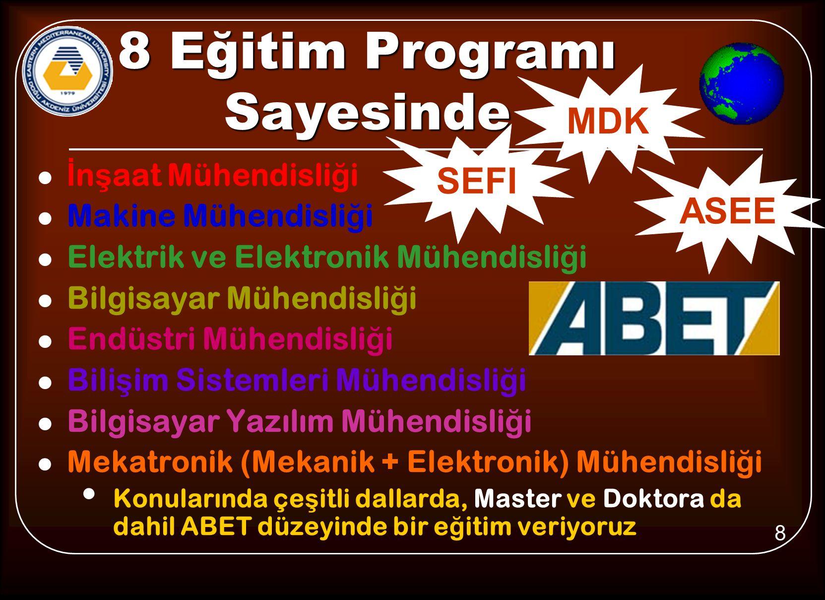 10 Güncel Çift-Anadal Program 9 1 Yıllık Ek Ders Alarak İ kinci Bir Diploma Alma Ş ansıNo Birinci Anadal İkinci Anadal 1.Makine Mühendisliği- Mekatronik Mühendisliği 2.Mekatronik Mühendisliği- Makine Mühendisliği 3.Mekatronik Mühendisliği- Elektrik ve Elektronik Müh.