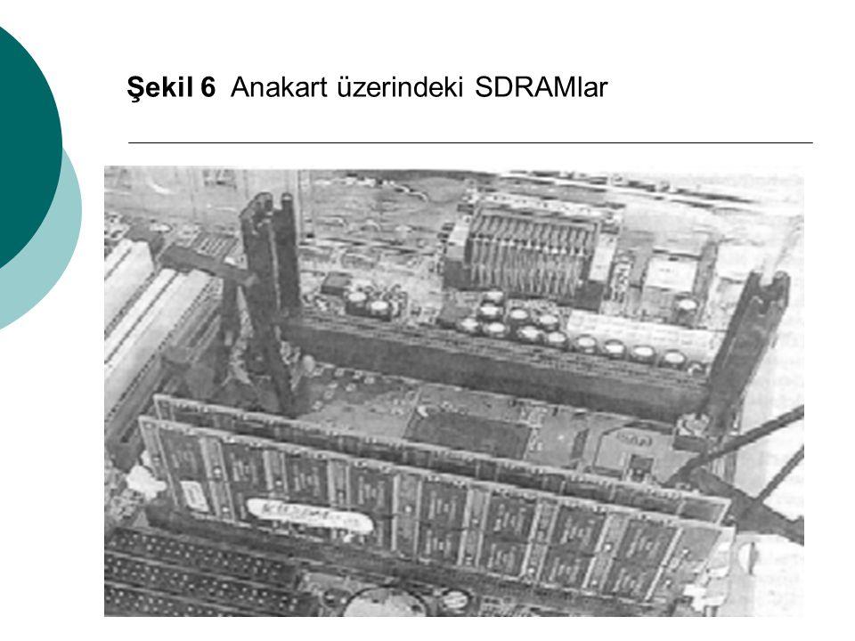 Şekil 6 Anakart üzerindeki SDRAMlar