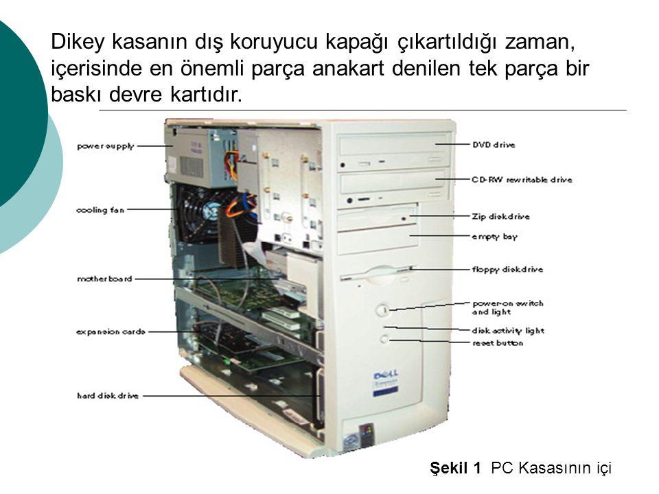 Dikey kasanın dış koruyucu kapağı çıkartıldığı zaman, içerisinde en önemli parça anakart denilen tek parça bir baskı devre kartıdır. Şekil 1 PC Kasası