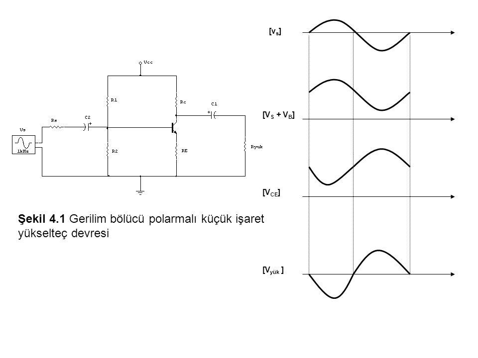 0 2 4 6 8 10 V CE (V) 40 uA 30 uA 20 uA I C 4mA 3mA 2mA Q Şekil 4.3 Yükselteç devresinde yükseltme işleminin grafiksel analizi