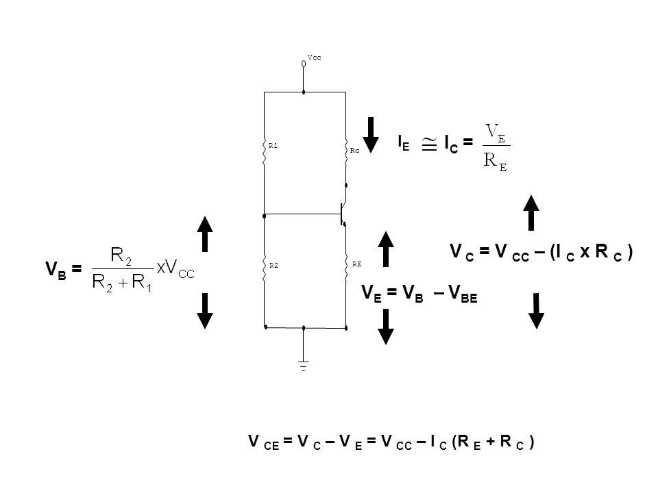 Örnek 4.1 Şekil 4.5 de verilen gerilim bölücülü yükselteç devresi için (a) Çalışma noktasını DC yük doğrusu üzerinde gösteriniz.