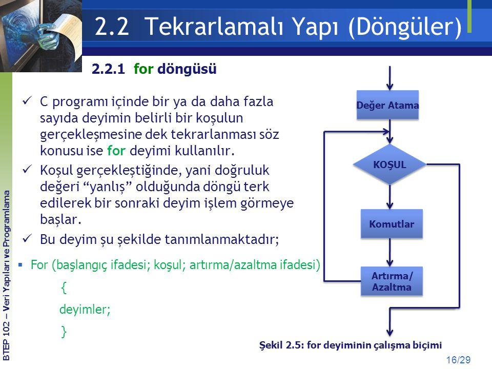 2.2 Tekrarlamalı Yapı (Döngüler) 16/29 C programı içinde bir ya da daha fazla sayıda deyimin belirli bir koşulun gerçekleşmesine dek tekrarlanması söz