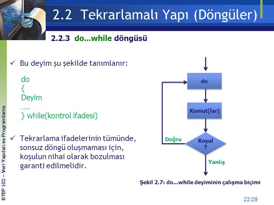 2.2 Tekrarlamalı Yapı (Döngüler) 22/29 Komut(lar) Koşul ? Koşul ? Doğru Yanlış do { Deyim …. } while(kontrol ifadesi) Bu deyim şu şekilde tanımlanır: