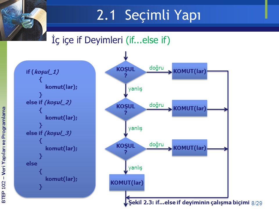 2.2 Tekrarlamalı Yapı (Döngüler) 19/29 while döngüsü (örnek) KOD 2.7 1'den 10'a Kadar Olan Sayıların Ekrana Yazdırılması #include /* main fonksiyonuyla program çalısmaya baslar */ int main(void) { int sayac = 1; /* sayacı tanımla ve ilk deger ata */ while (sayac <= 10) /* Tekrarlama kosulu */ { printf( %d\n ,sayac); /* Sayac degerini ekrana yazdır */ ++sayac; /* sayacı arttır */ } /* while döngüsü sonu */ return 0; /* Programın basarıyla tamamlandıgını raporla */ } Sonuç: 1 2 3 4 5 6 7 8 9 10 BTEP 102 – Veri Yapıları ve Programlama