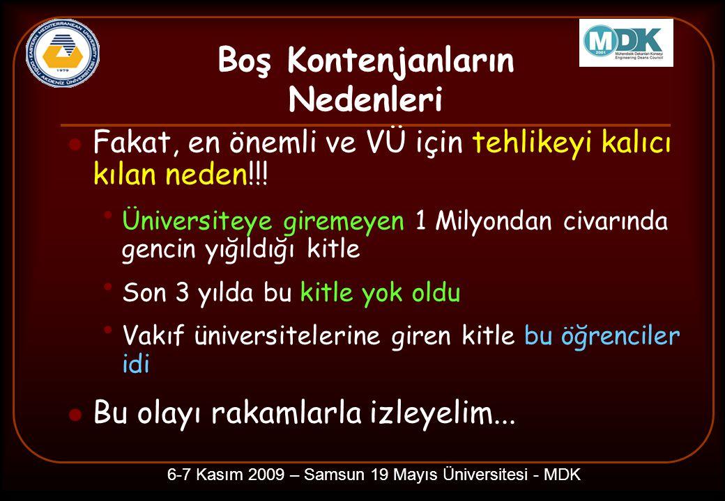 Boş Kontenjanların Nedenleri Fakat, en önemli ve VÜ için tehlikeyi kalıcı kılan neden!!.