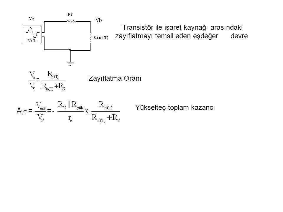 Transistör ile işaret kaynağı arasındaki zayıflatmayı temsil eden eşdeğer devre Zayıflatma Oranı Yükselteç toplam kazancı