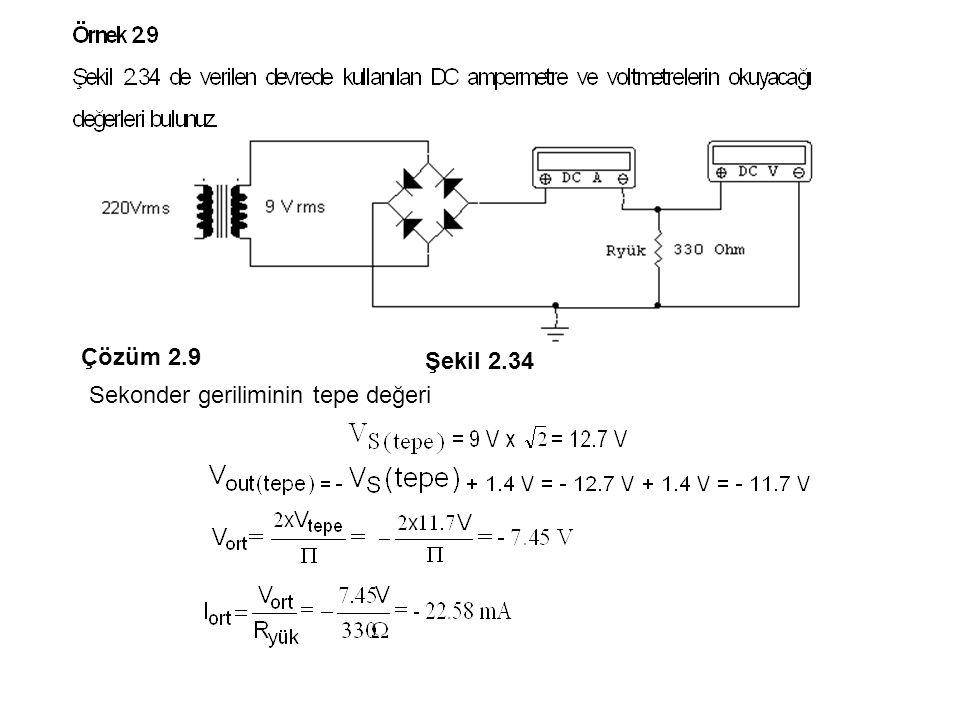 Şekil 2.34 Çözüm 2.9 Sekonder geriliminin tepe değeri