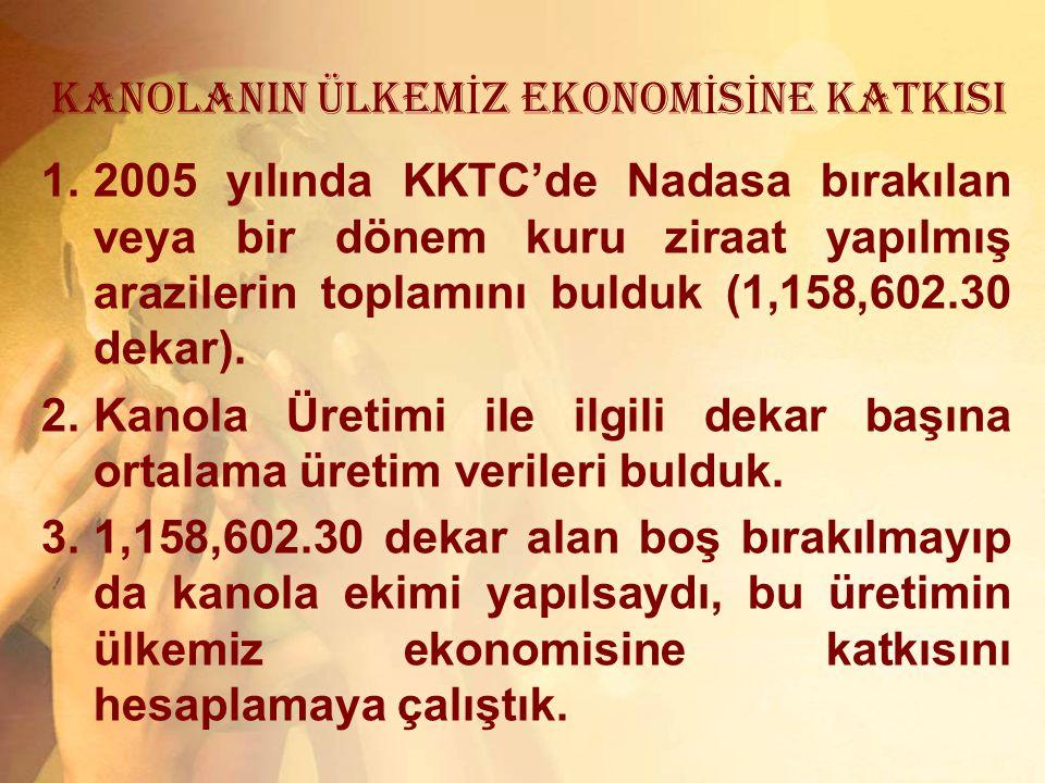 KANOLANIN ÜLKEM İ Z EKONOM İ S İ NE KATKISI 1.2005 yılında KKTC'de Nadasa bırakılan veya bir dönem kuru ziraat yapılmış arazilerin toplamını bulduk (1