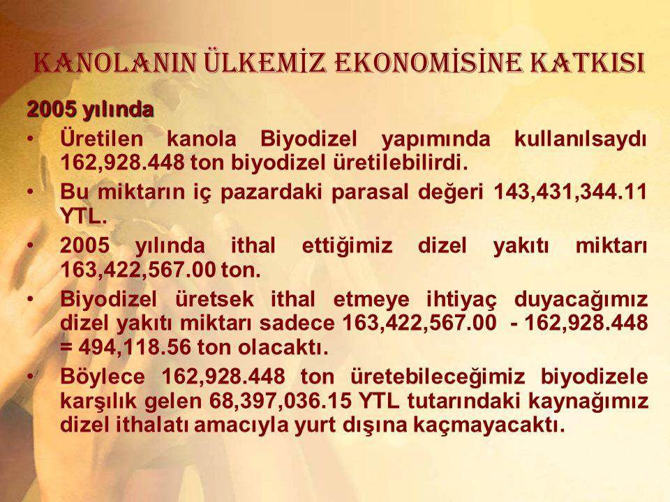 KANOLANIN ÜLKEM İ Z EKONOM İ S İ NE KATKISI 2005 yılında Üretilen kanola Biyodizel yapımında kullanılsaydı 162,928.448 ton biyodizel üretilebilirdi. B