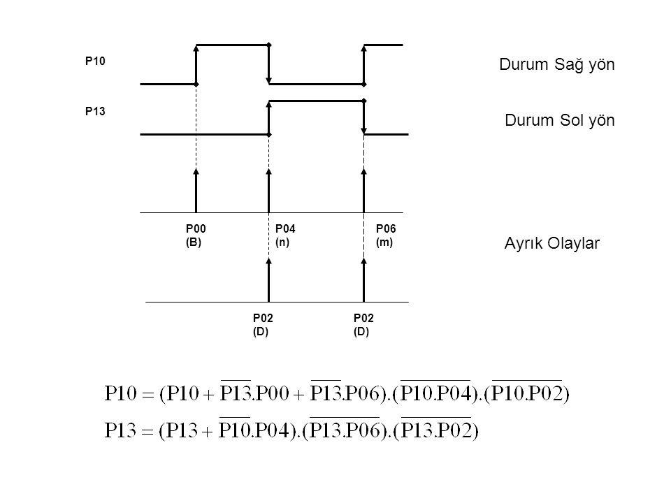 Durum Sağ yön Durum Sol yön P00 (B) P02 (D) P04 (n) P06 (m) Ayrık Olaylar P10 P13