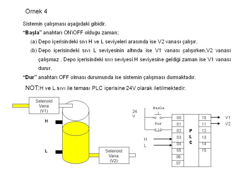 H L Selenoid Vana (V2) Selenoid Vana (V1) Örnek 4 NOT: H ve L sıvı ile teması PLC içerisine 24V olarak iletilmektedir.