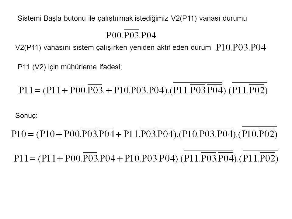Sistemi Başla butonu ile çalıştırmak istediğimiz V2(P11) vanası durumu V2(P11) vanasını sistem çalışırken yeniden aktif eden durum P11 (V2) için mühür