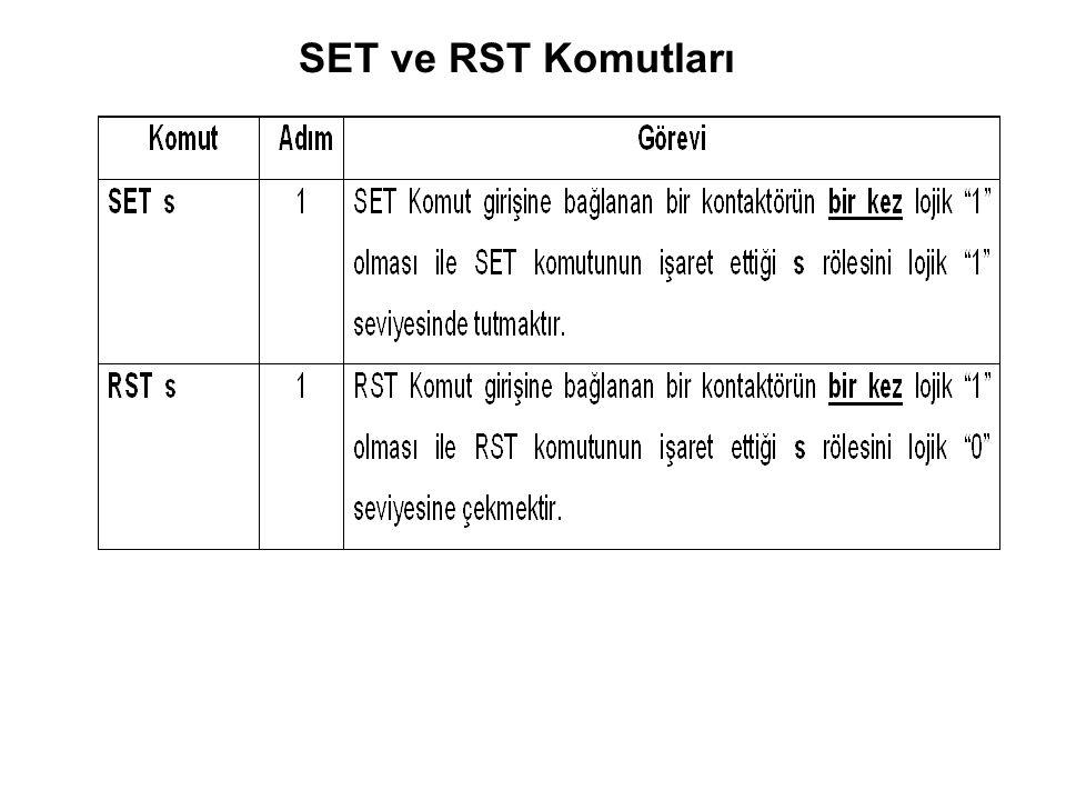 SET ve RST Komutları